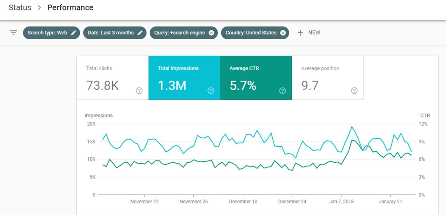 Best Keyword Research Tools to Boost Your Organic Traffic