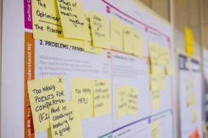What is Product portfolio management ?